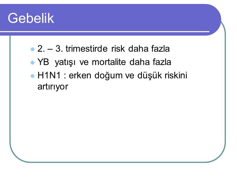 Gebelik 2. – 3. trimestirde risk daha fazla YB yatışı ve mortalite daha fazla H1N1 : erken doğum ve düşük riskini artırıyor