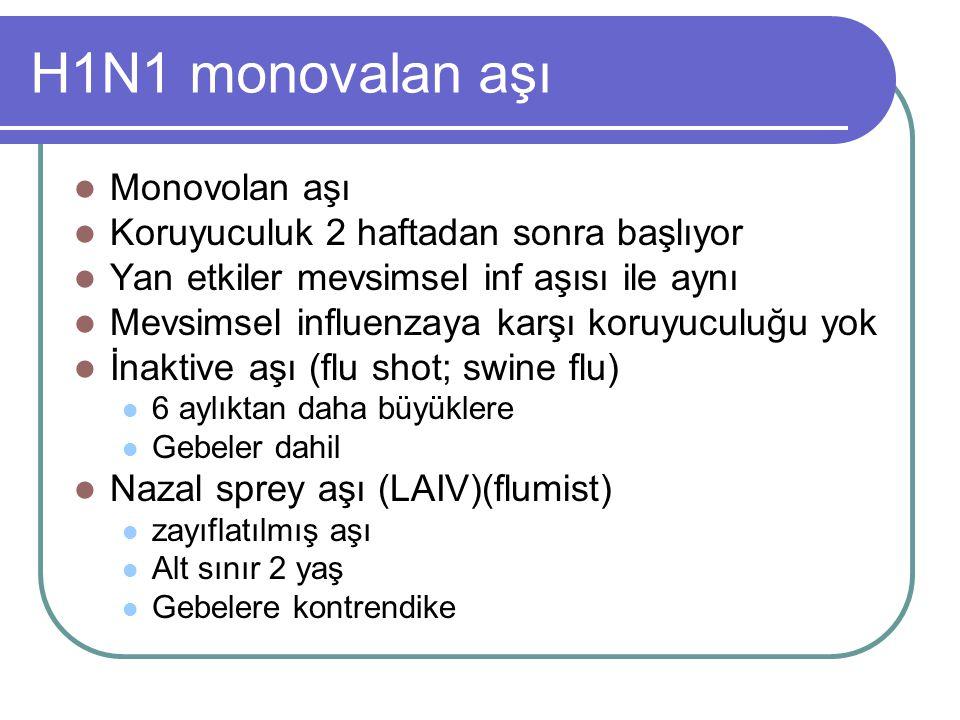 H1N1 monovalan aşı Monovolan aşı Koruyuculuk 2 haftadan sonra başlıyor Yan etkiler mevsimsel inf aşısı ile aynı Mevsimsel influenzaya karşı koruyuculu