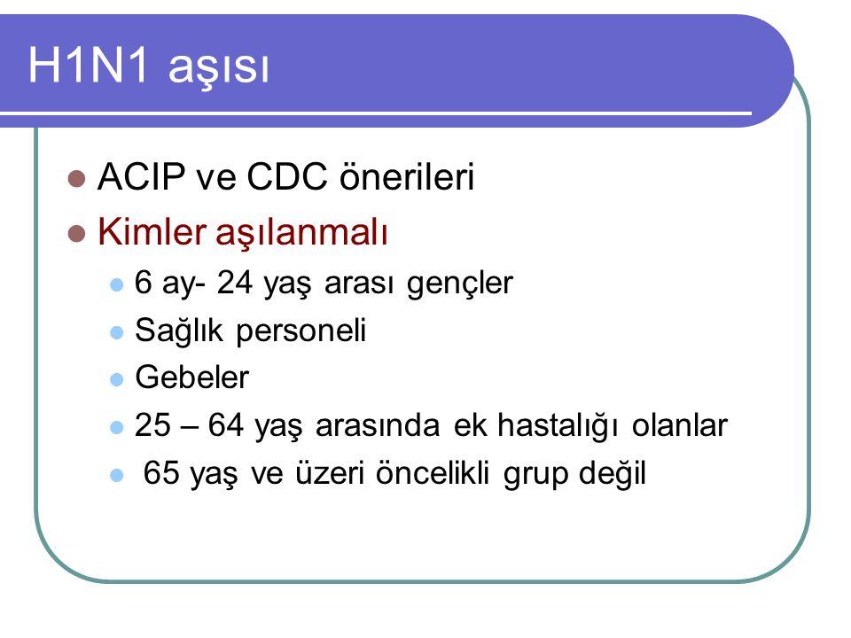H1N1 aşısı ACIP ve CDC önerileri Kimler aşılanmalı 6 ay- 24 yaş arası gençler Sağlık personeli Gebeler 25 – 64 yaş arasında ek hastalığı olanlar 65 ya