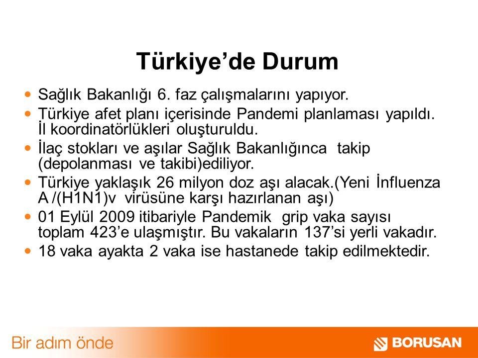 Sağlık Bakanlığı 6. faz çalışmalarını yapıyor. Türkiye afet planı içerisinde Pandemi planlaması yapıldı. İl koordinatörlükleri oluşturuldu. İlaç stokl