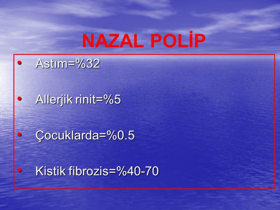 Astım=%32 Astım=%32 Allerjik rinit=%5 Allerjik rinit=%5 Çocuklarda=%0.5 Çocuklarda=%0.5 Kistik fibrozis=%40-70 Kistik fibrozis=%40-70 NAZAL POLİP