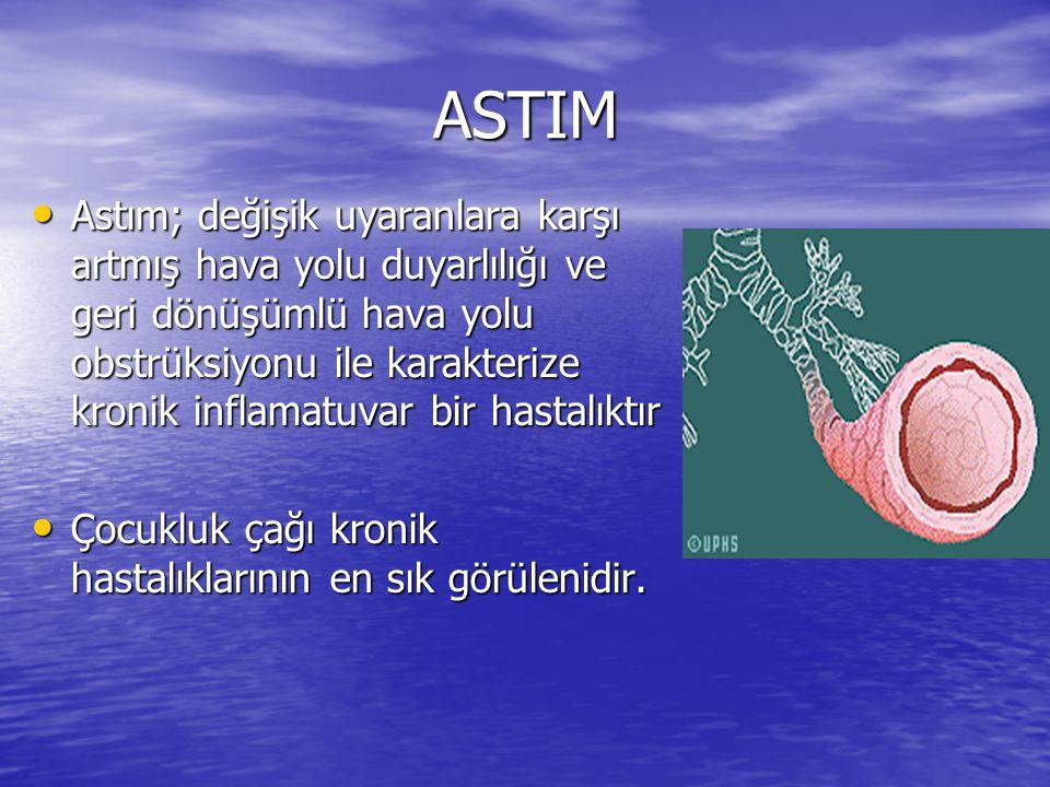ASTIM Astım; değişik uyaranlara karşı artmış hava yolu duyarlılığı ve geri dönüşümlü hava yolu obstrüksiyonu ile karakterize kronik inflamatuvar bir h