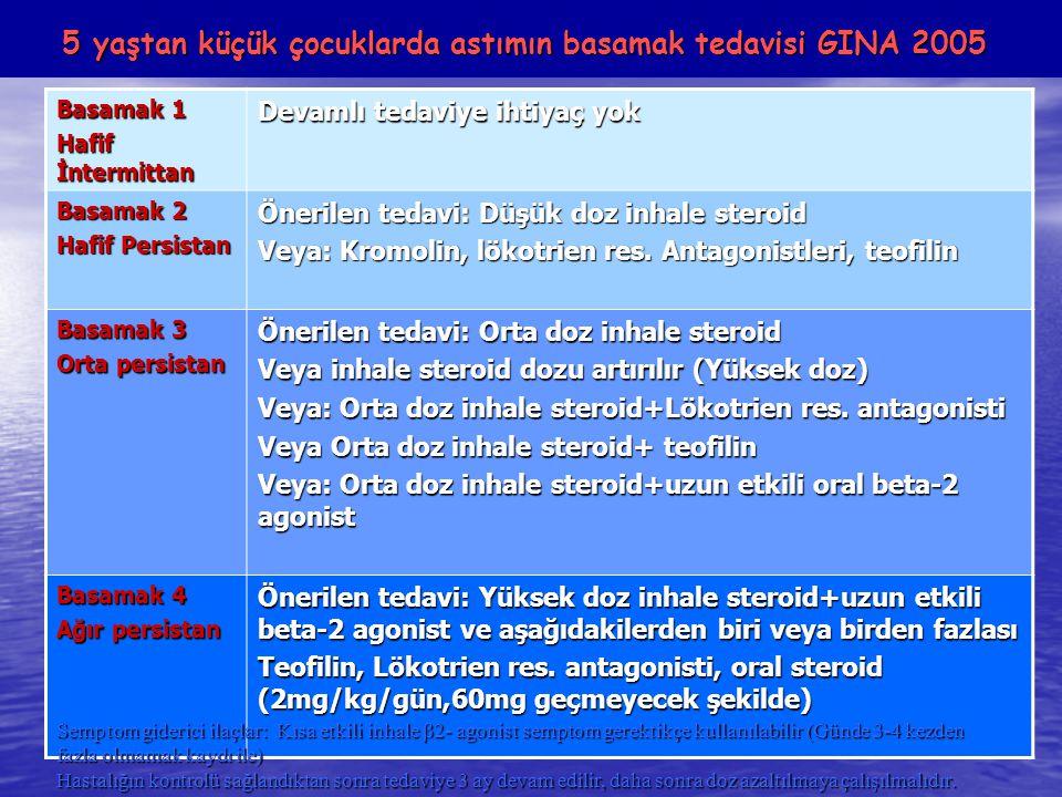 Basamak 1 Hafif İntermittan Devamlı tedaviye ihtiyaç yok Basamak 2 Hafif Persistan Önerilen tedavi: Düşük doz inhale steroid Veya: Kromolin, lökotrien