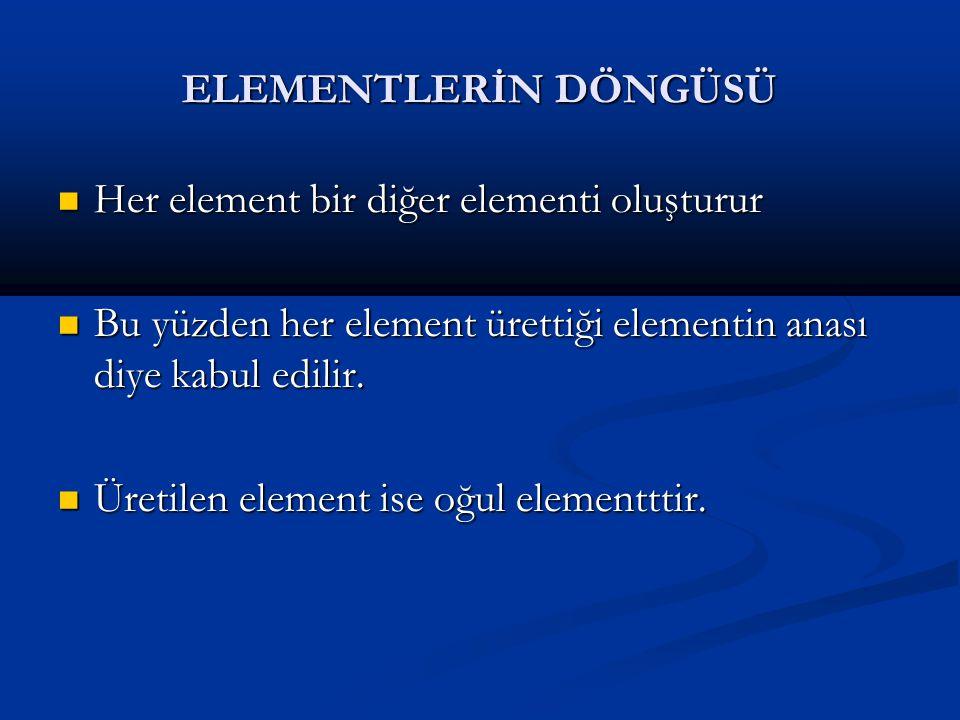ELEMENTLERİN DÖNGÜSÜ Her element bir diğer elementi oluşturur Her element bir diğer elementi oluşturur Bu yüzden her element ürettiği elementin anası diye kabul edilir.