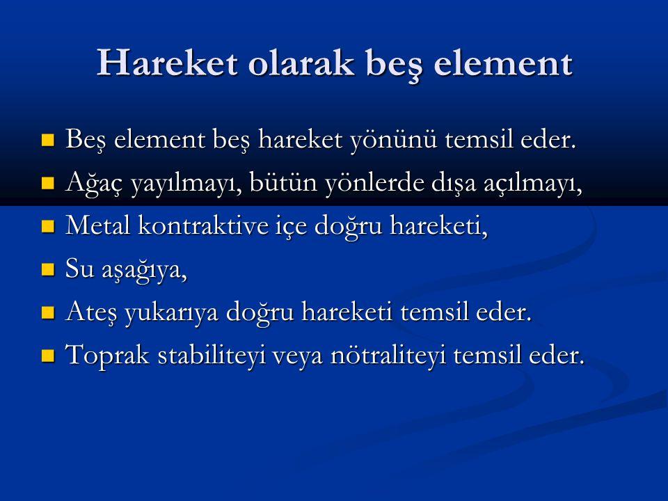 Hareket olarak beş element Beş element beş hareket yönünü temsil eder. Beş element beş hareket yönünü temsil eder. Ağaç yayılmayı, bütün yönlerde dışa