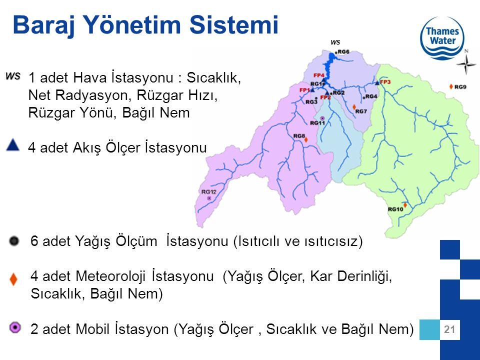 21 Baraj Yönetim Sistemi 6 adet Yağış Ölçüm İstasyonu (Isıtıcılı ve ısıtıcısız) 4 adet Meteoroloji İstasyonu (Yağış Ölçer, Kar Derinliği, Sıcaklık, Ba