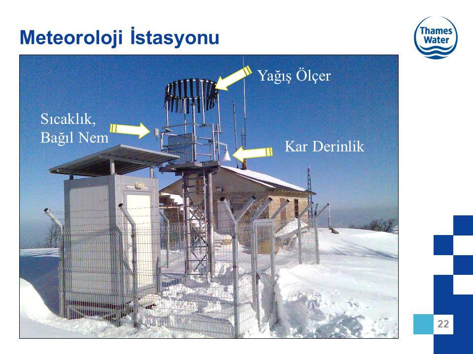 22 Meteoroloji İstasyonu Yağış Ölçer Kar Derinlik Sıcaklık, Bağıl Nem