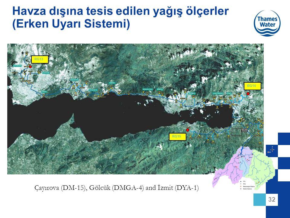 32 Havza dışına tesis edilen yağış ölçerler (Erken Uyarı Sistemi) Çayırova (DM-15), Gölcük (DMGA-4) and İzmit (DYA-1) RG13 RG14 RG15