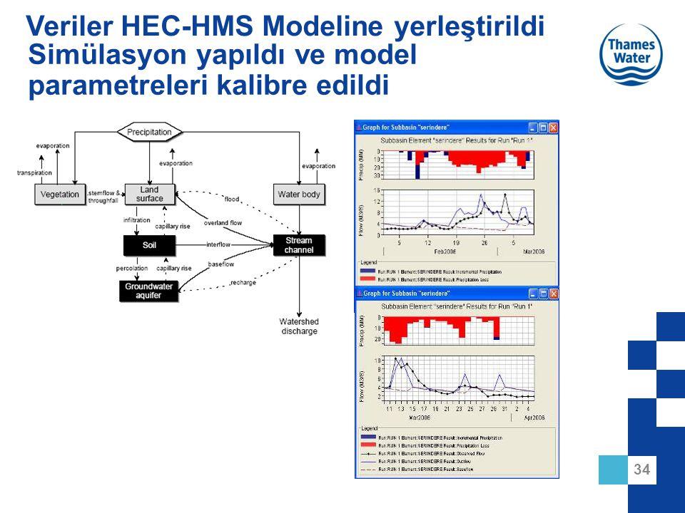 34 Simülasyon yapıldı ve model parametreleri kalibre edildi Veriler HEC-HMS Modeline yerleştirildi
