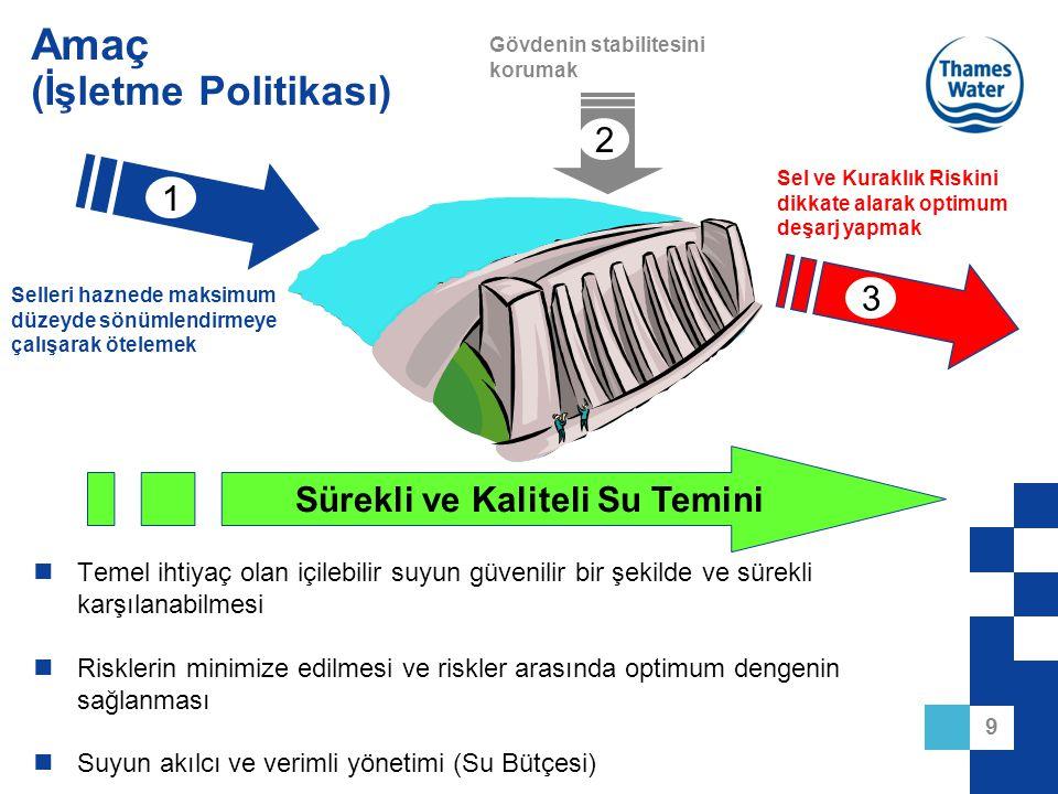 9 Amaç (İşletme Politikası) 1 2 3 Selleri haznede maksimum düzeyde sönümlendirmeye çalışarak ötelemek Gövdenin stabilitesini korumak Sel ve Kuraklık R