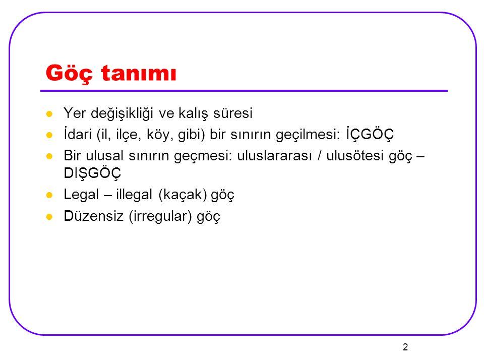 23 Türkiye Göç ve Yerinden Olmuş Nüfus Araştırması, HÜNEE, 2006