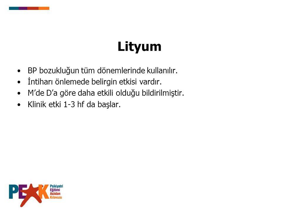 Lityum BP bozukluğun tüm dönemlerinde kullanılır. İntiharı önlemede belirgin etkisi vardır. M'de D'a göre daha etkili olduğu bildirilmiştir. Klinik et