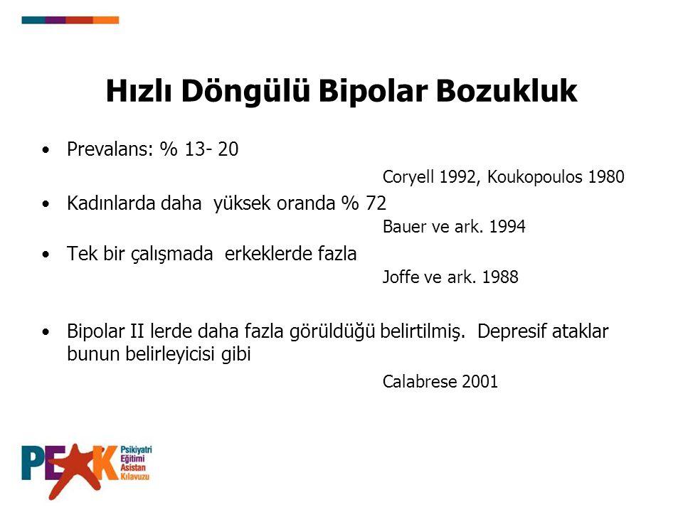 Hızlı Döngülü Bipolar Bozukluk Prevalans: % 13- 20 Coryell 1992, Koukopoulos 1980 Kadınlarda daha yüksek oranda % 72 Bauer ve ark. 1994 Tek bir çalışm