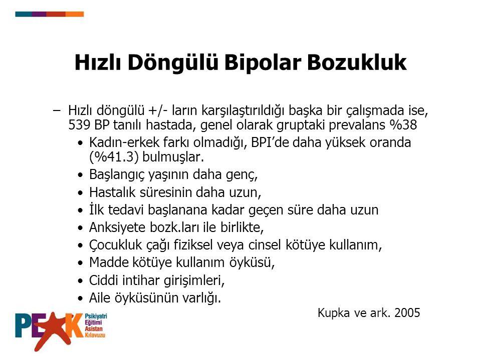 Hızlı Döngülü Bipolar Bozukluk –Hızlı döngülü +/- ların karşılaştırıldığı başka bir çalışmada ise, 539 BP tanılı hastada, genel olarak gruptaki preval