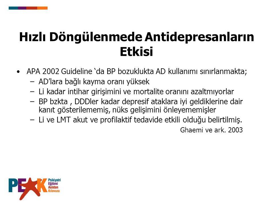 Hızlı Döngülenmede Antidepresanların Etkisi APA 2002 Guideline 'da BP bozuklukta AD kullanımı sınırlanmakta; –AD'lara bağlı kayma oranı yüksek –Li kad