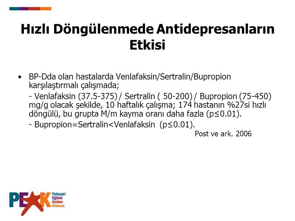 Hızlı Döngülenmede Antidepresanların Etkisi BP-Dda olan hastalarda Venlafaksin/Sertralin/Bupropion karşılaştırmalı çalışmada; - Venlafaksin (37.5-375)