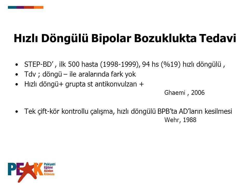 Hızlı Döngülü Bipolar Bozuklukta Tedavi STEP-BD', ilk 500 hasta (1998-1999), 94 hs (%19) hızlı döngülü, Tdv ; döngü – ile aralarında fark yok Hızlı dö
