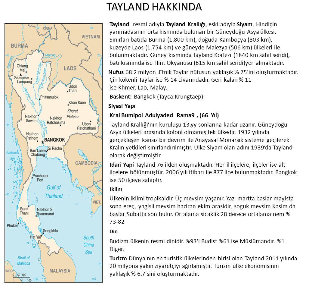 TAYLAND HAKKINDA Tayland resmi adıyla Tayland Krallığı, eski adıyla Siyam, Hindiçin yarımadasının orta kısmında bulunan bir Güneydoğu Asya ülkesi. Sın