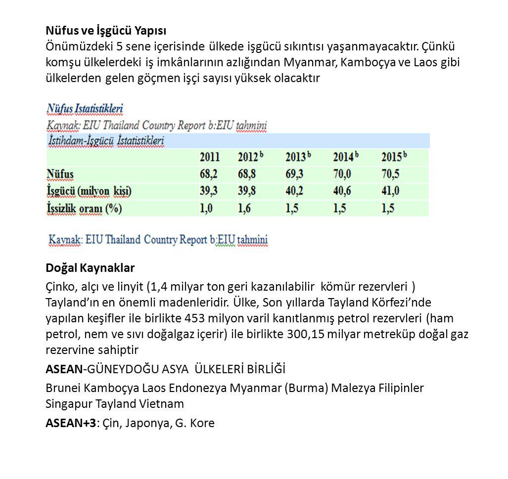 Muhtelif Programlar Turkiye Dis Ticaret Mustesar yardimcisi Omer Faruk Beyin dernegimiz de Turk isadamlarina yapmis oldugu seminer.