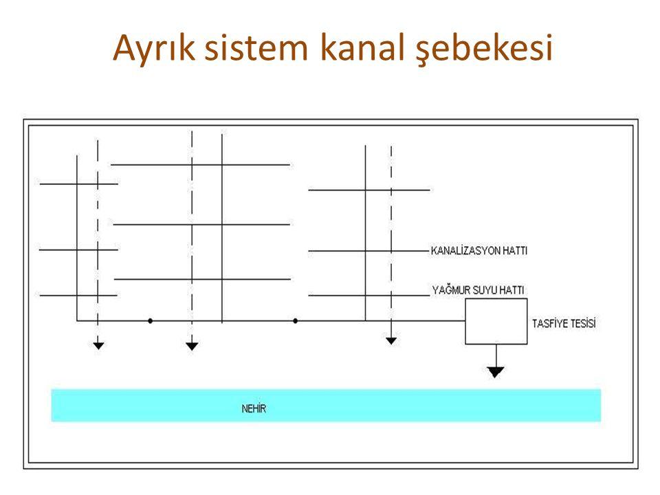 Ayrık sistem kanal şebekesi