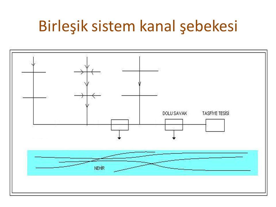 Birleşik sistem kanal şebekesi