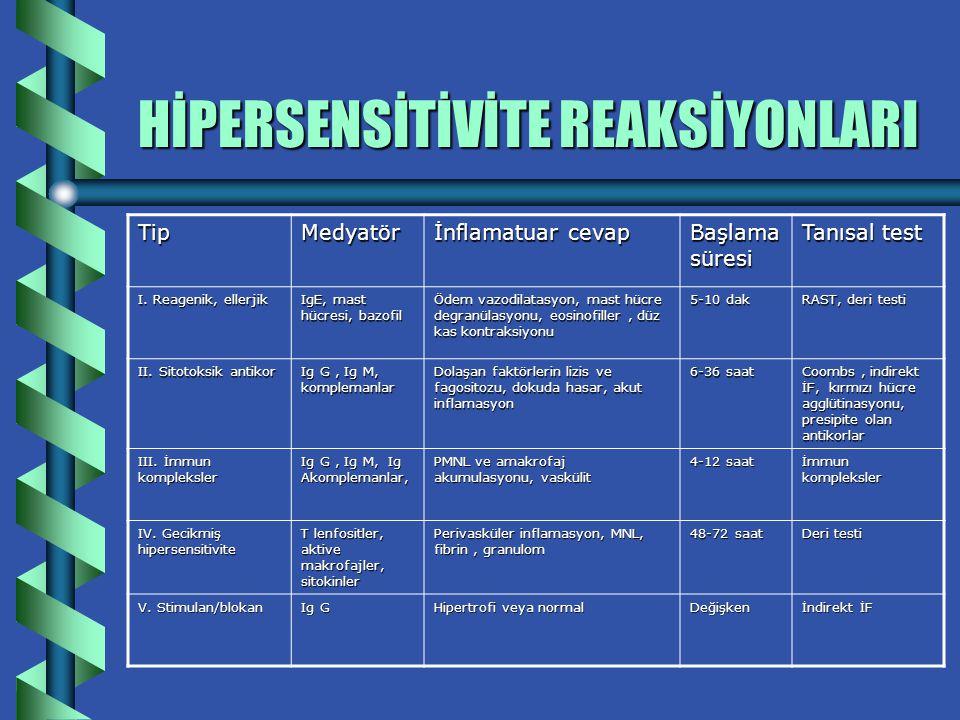 Hipersensitivite reaksiyonları b b Aşırı duyarlılık reaksiyonlarını genel olarak tanımlar.