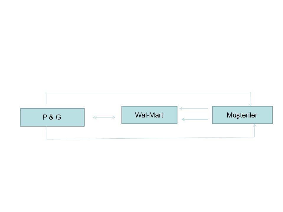P & G Wal-MartMüşteriler