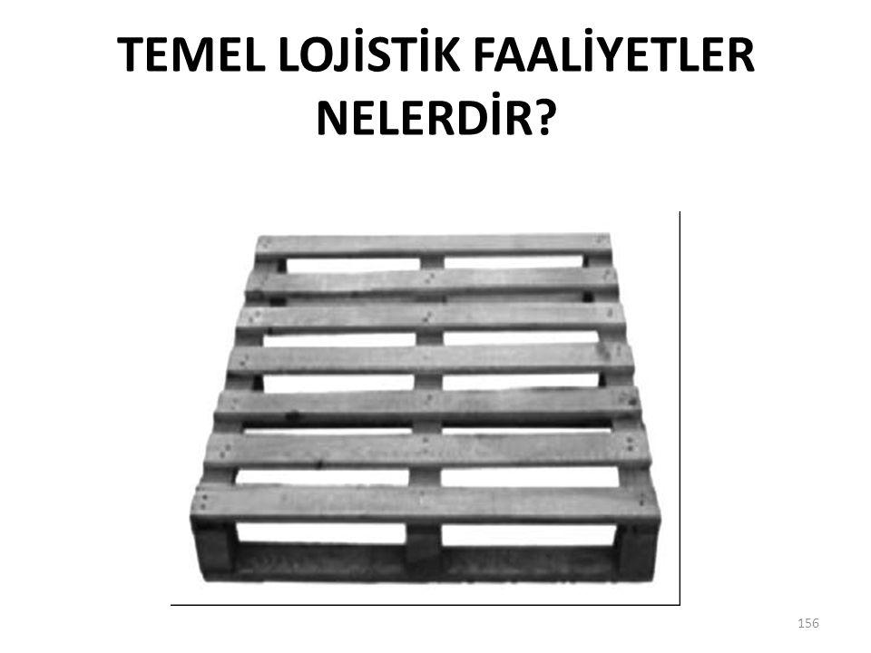 TEMEL LOJİSTİK FAALİYETLER NELERDİR? 156
