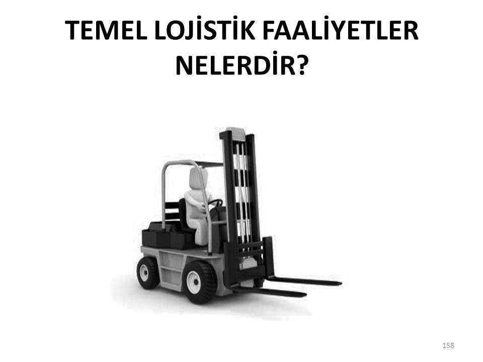 TEMEL LOJİSTİK FAALİYETLER NELERDİR? 158