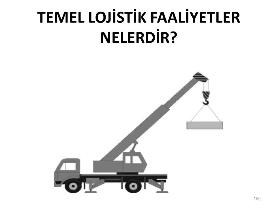 TEMEL LOJİSTİK FAALİYETLER NELERDİR? 160