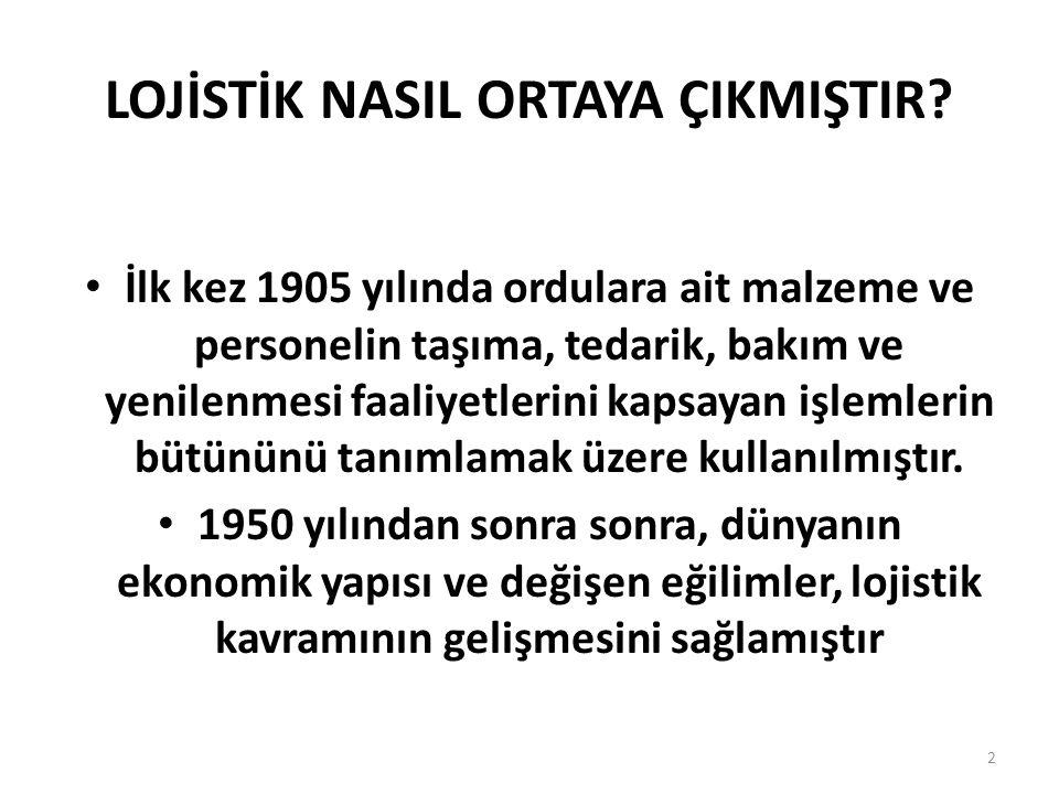 1950 SONRASI LOJİSTİK KAVRAMINI GÜÇLENDİREN GELİŞMELER NELERDİR.