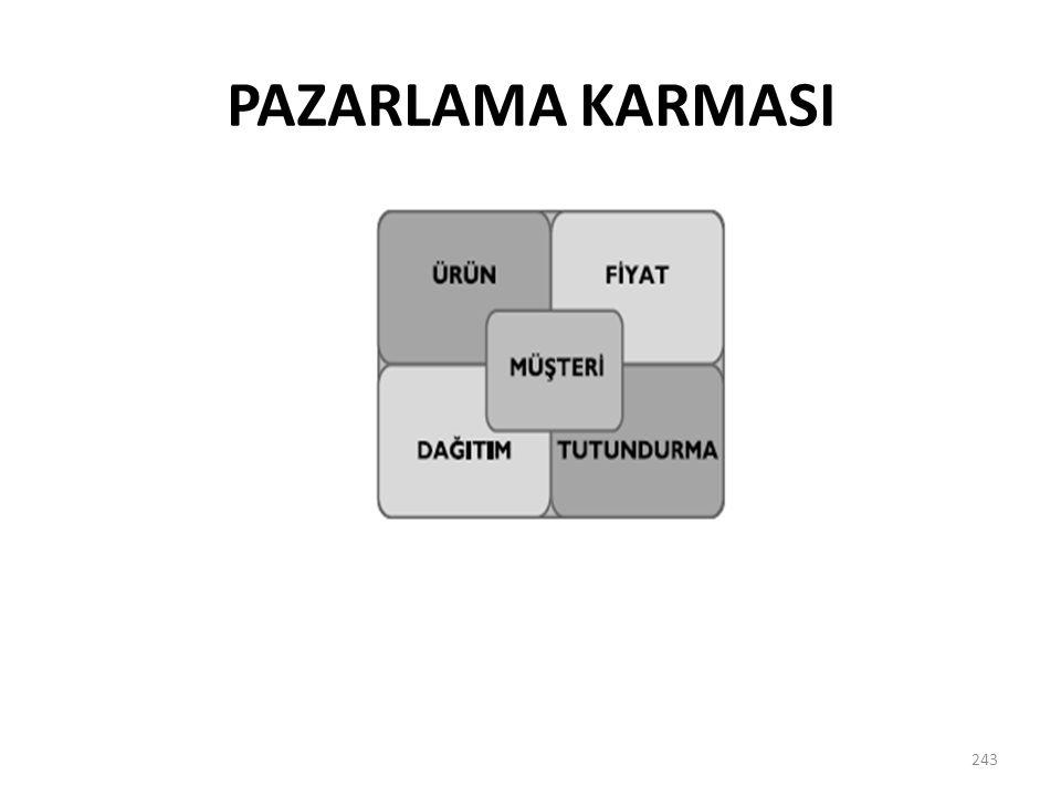 PAZARLAMA KARMASI 243