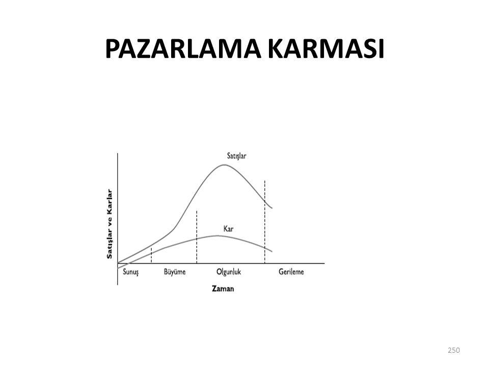 PAZARLAMA KARMASI 250