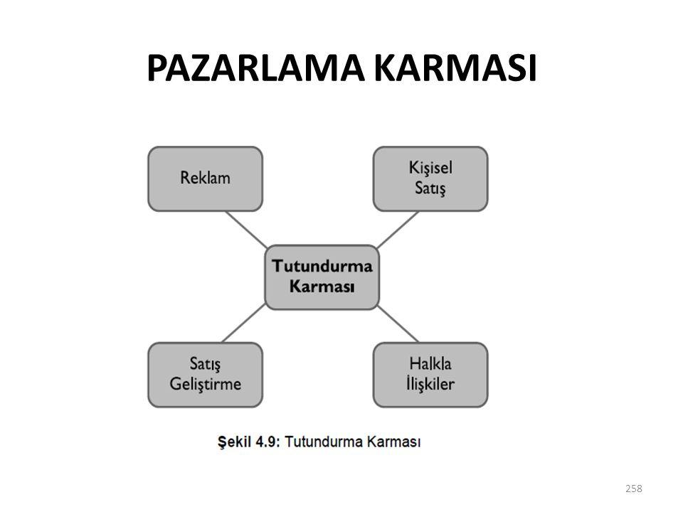PAZARLAMA KARMASI 258
