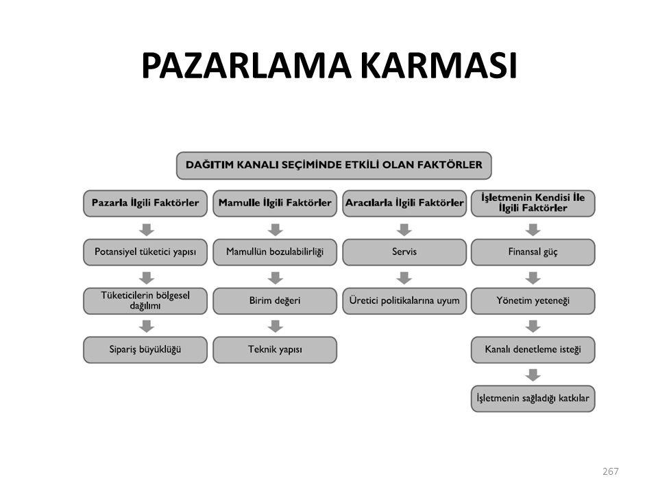 PAZARLAMA KARMASI 267