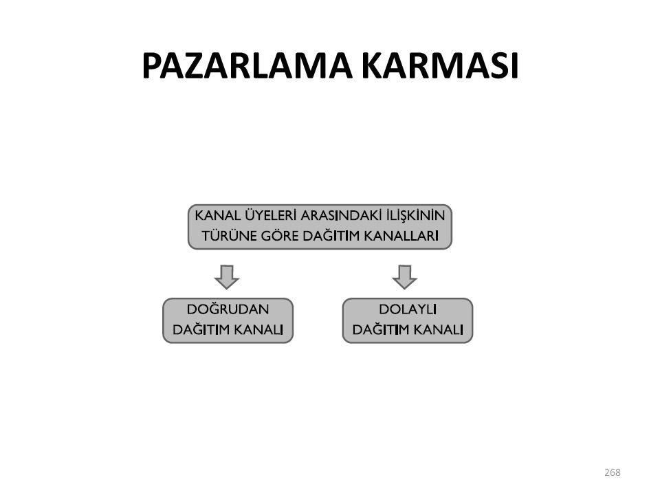 PAZARLAMA KARMASI 268