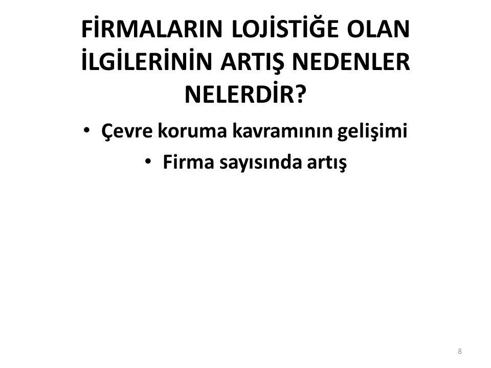 TERSİNE LOJİSTİK AĞI FAALİYETLERİ 3.