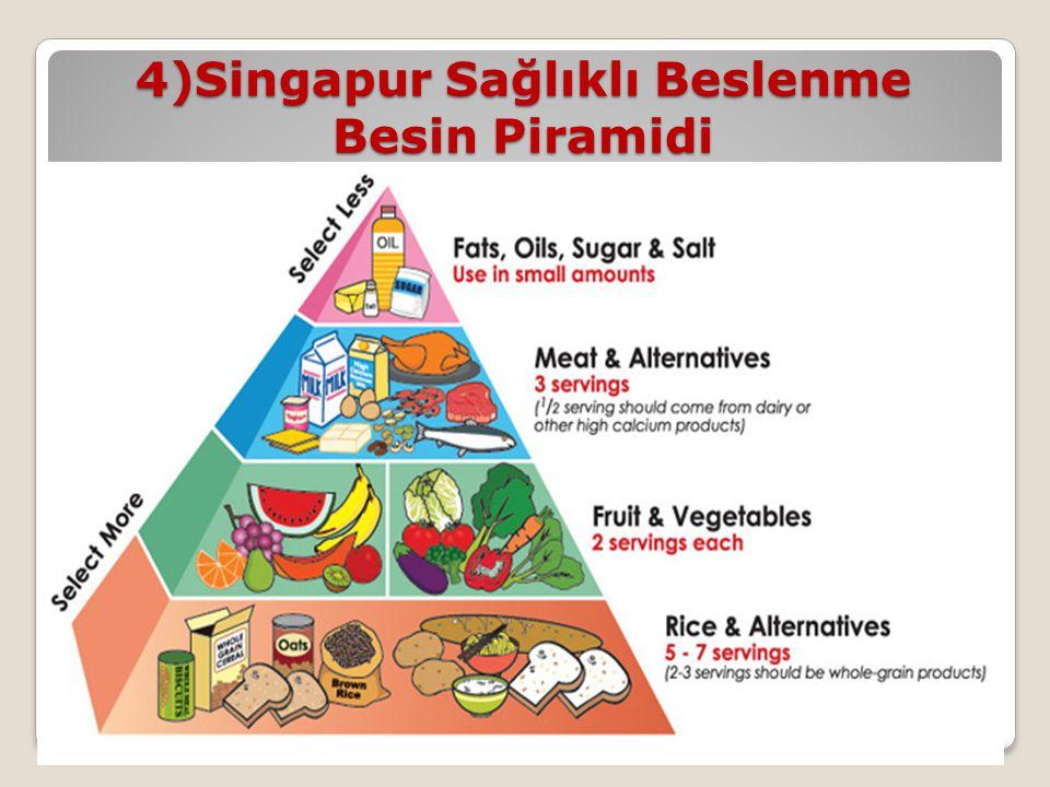 4)Singapur Sağlıklı Beslenme Besin Piramidi