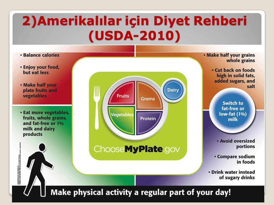2)Amerikalılar için Diyet Rehberi (USDA-2010)