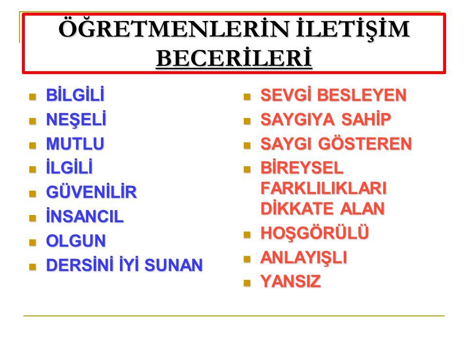 3.ÖĞRENMEYİ DESTEKLEYEN ZENGİN BİR SINIF ORTAMI. 3.