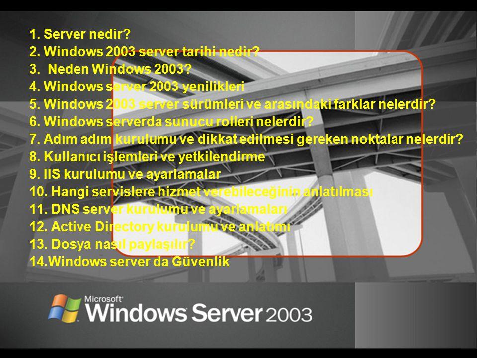 1. Server nedir? 2. Windows 2003 server tarihi nedir? 3. Neden Windows 2003? 4. Windows server 2003 yenilikleri 5. Windows 2003 server sürümleri ve ar