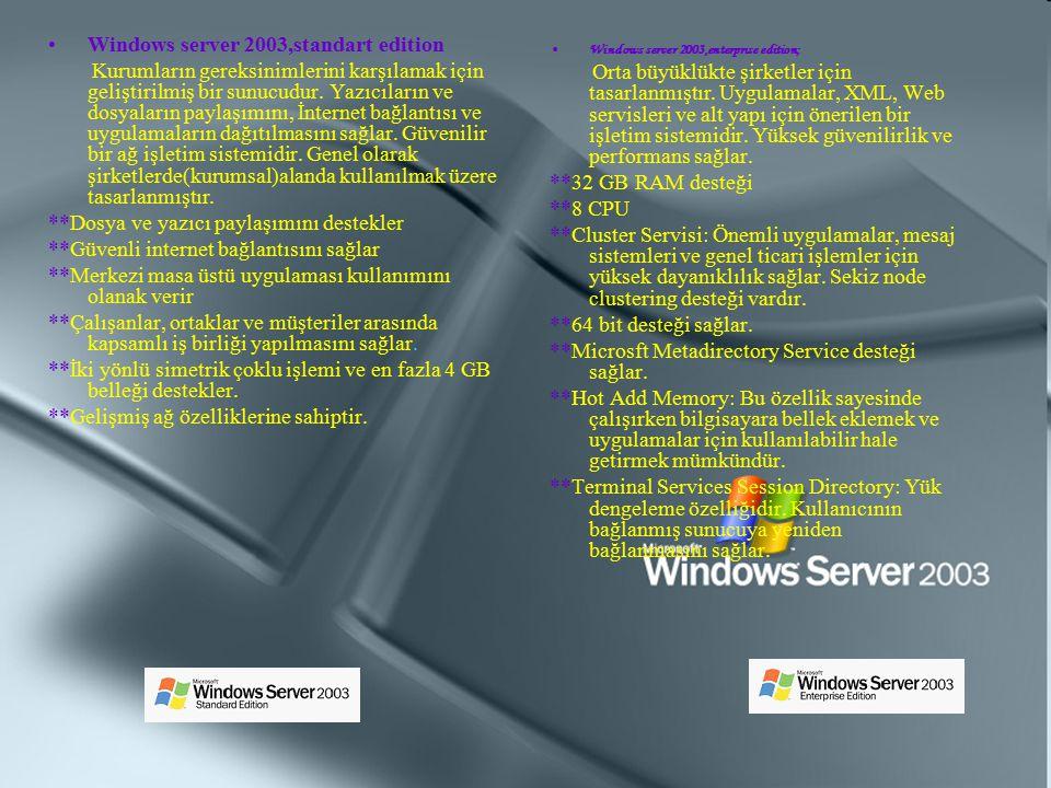Windows server 2003,standart edition Kurumların gereksinimlerini karşılamak için geliştirilmiş bir sunucudur. Yazıcıların ve dosyaların paylaşımını, İ