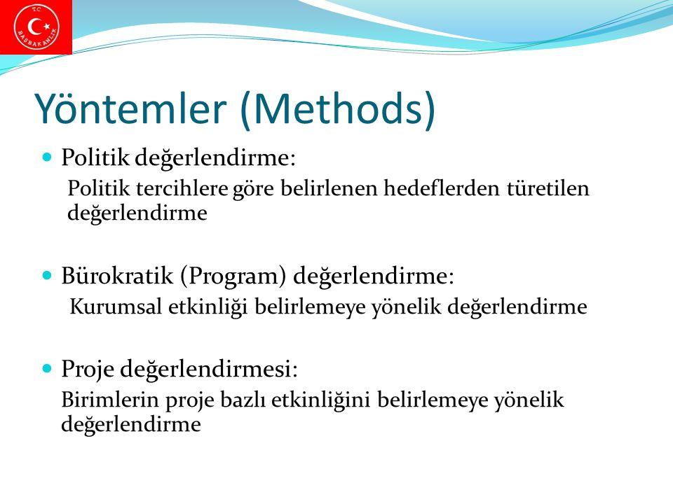 Yöntemler (Methods) Politik değerlendirme: Politik tercihlere göre belirlenen hedeflerden türetilen değerlendirme Bürokratik (Program) değerlendirme: