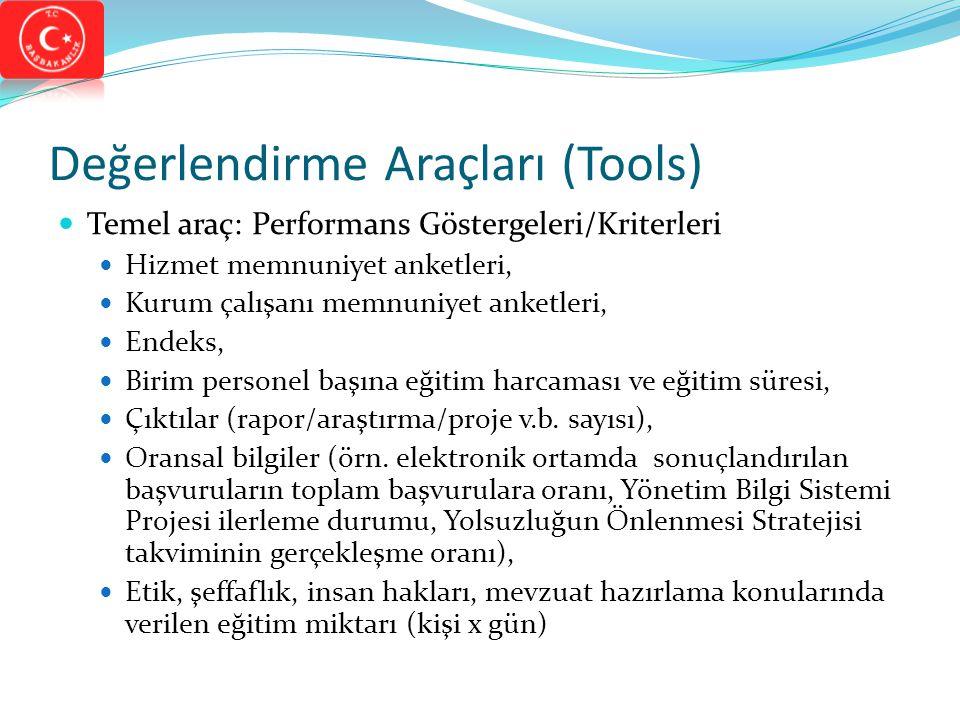 Değerlendirme Araçları (Tools) Temel araç: Performans Göstergeleri/Kriterleri Hizmet memnuniyet anketleri, Kurum çalışanı memnuniyet anketleri, Endeks
