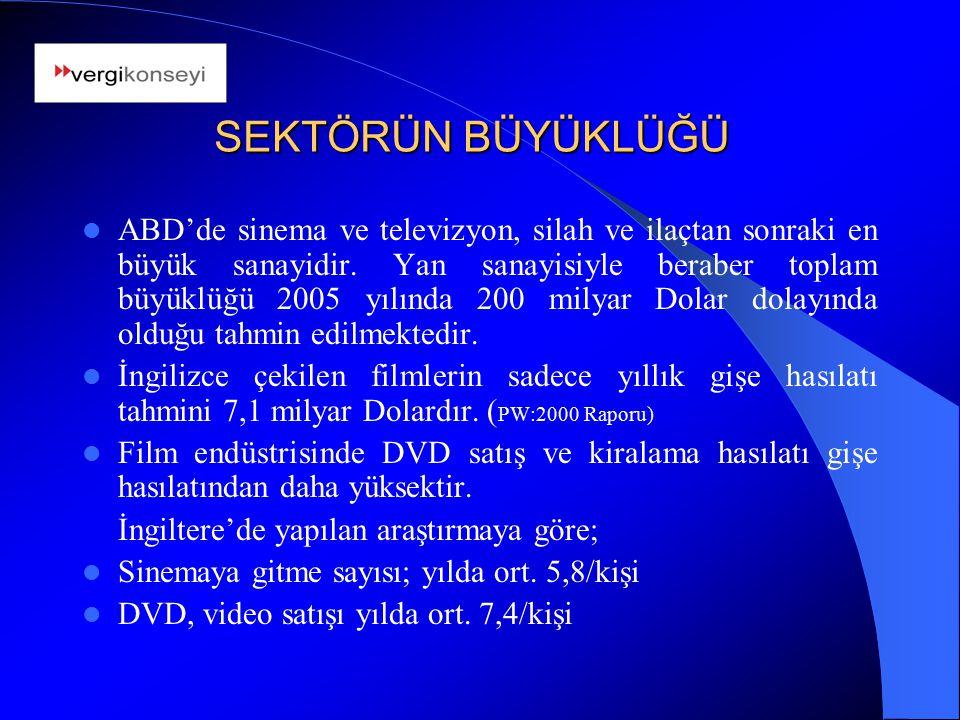 FİLM SEKTÖRÜ NEDEN ÖNEMLİ.