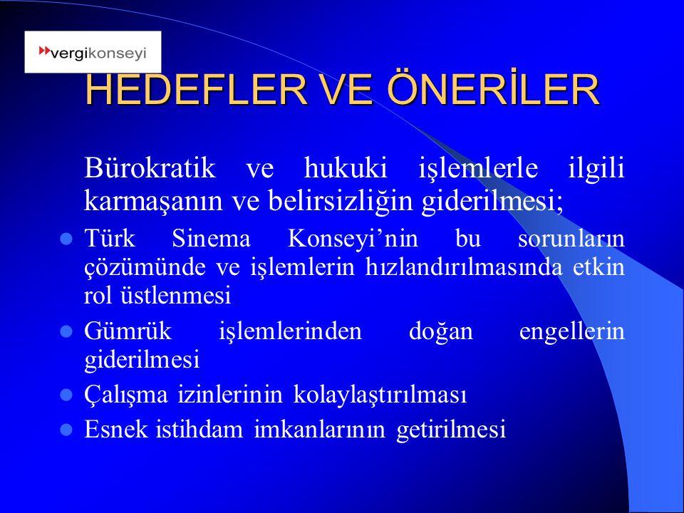 HEDEFLER VE ÖNERİLER Bürokratik ve hukuki işlemlerle ilgili karmaşanın ve belirsizliğin giderilmesi; Türk Sinema Konseyi'nin bu sorunların çözümünde ve işlemlerin hızlandırılmasında etkin rol üstlenmesi Gümrük işlemlerinden doğan engellerin giderilmesi Çalışma izinlerinin kolaylaştırılması Esnek istihdam imkanlarının getirilmesi