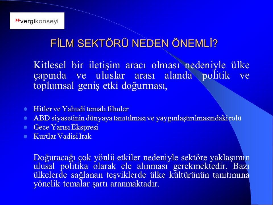 HEDEFLER VE ÖNERİLER Örnek Uygulamalar; Macaristan Film yapımı için Macaristan'da yapılan harcamaların % 20'si iade edilmektedir.