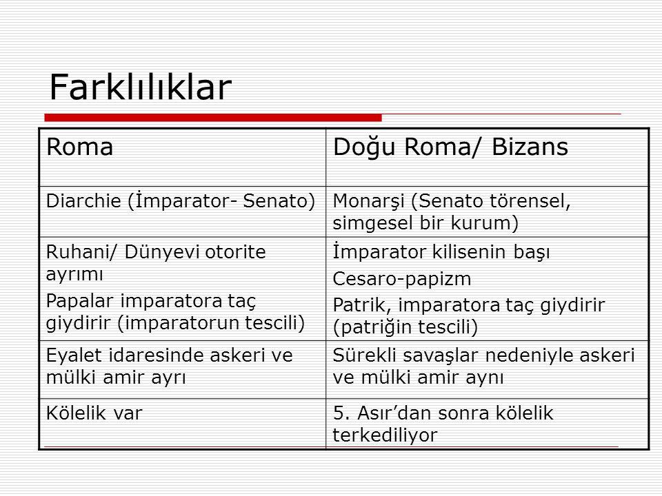 Farklılıklar RomaDoğu Roma/ Bizans Diarchie (İmparator- Senato)Monarşi (Senato törensel, simgesel bir kurum) Ruhani/ Dünyevi otorite ayrımı Papalar im