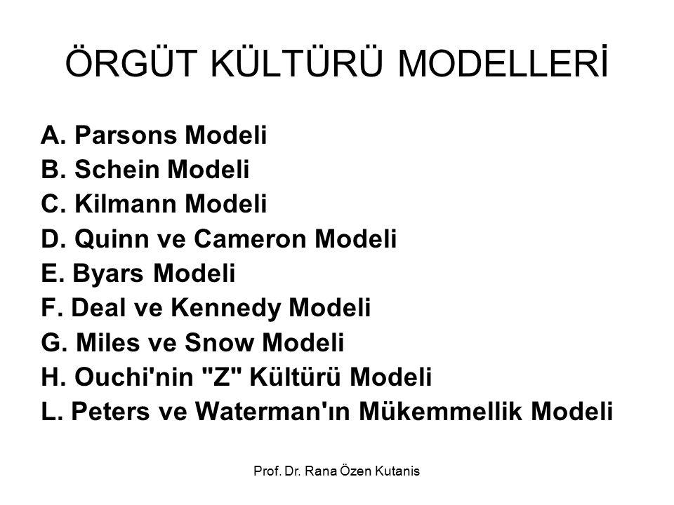 Prof. Dr. Rana Özen Kutanis ÖRGÜT KÜLTÜRÜ MODELLERİ A. Parsons Modeli B. Schein Modeli C. Kilmann Modeli D. Quinn ve Cameron Modeli E. Byars Modeli F.
