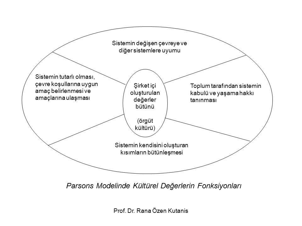 Prof.Dr. Rana Özen Kutanis B.